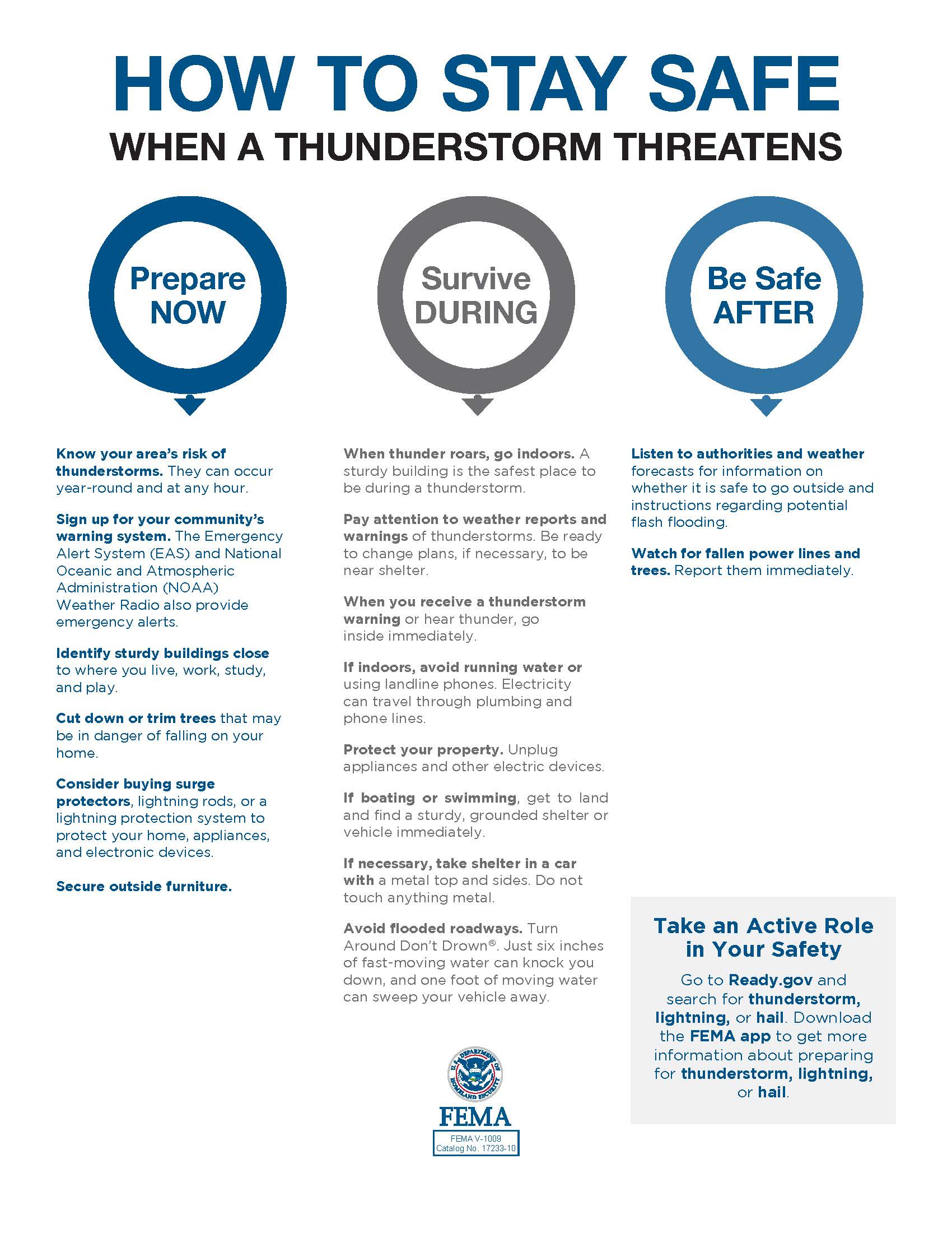 Thunderstorm safety 2 (JPG)